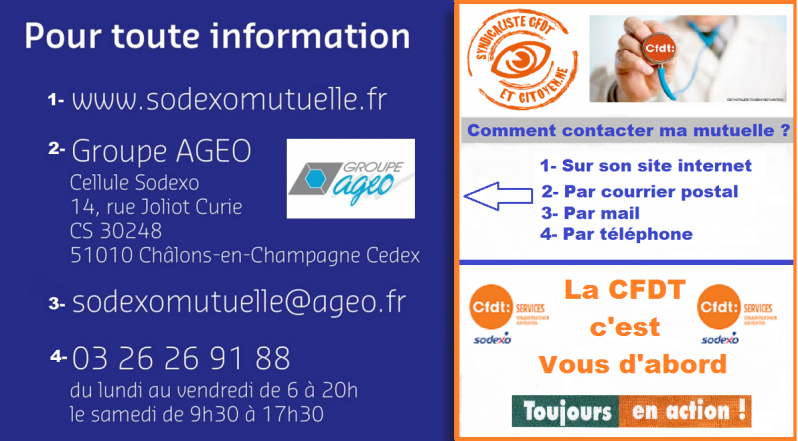 Comment contacter ma mutuelle
