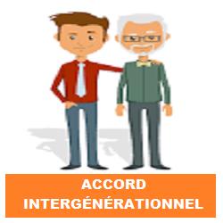 Inter generation